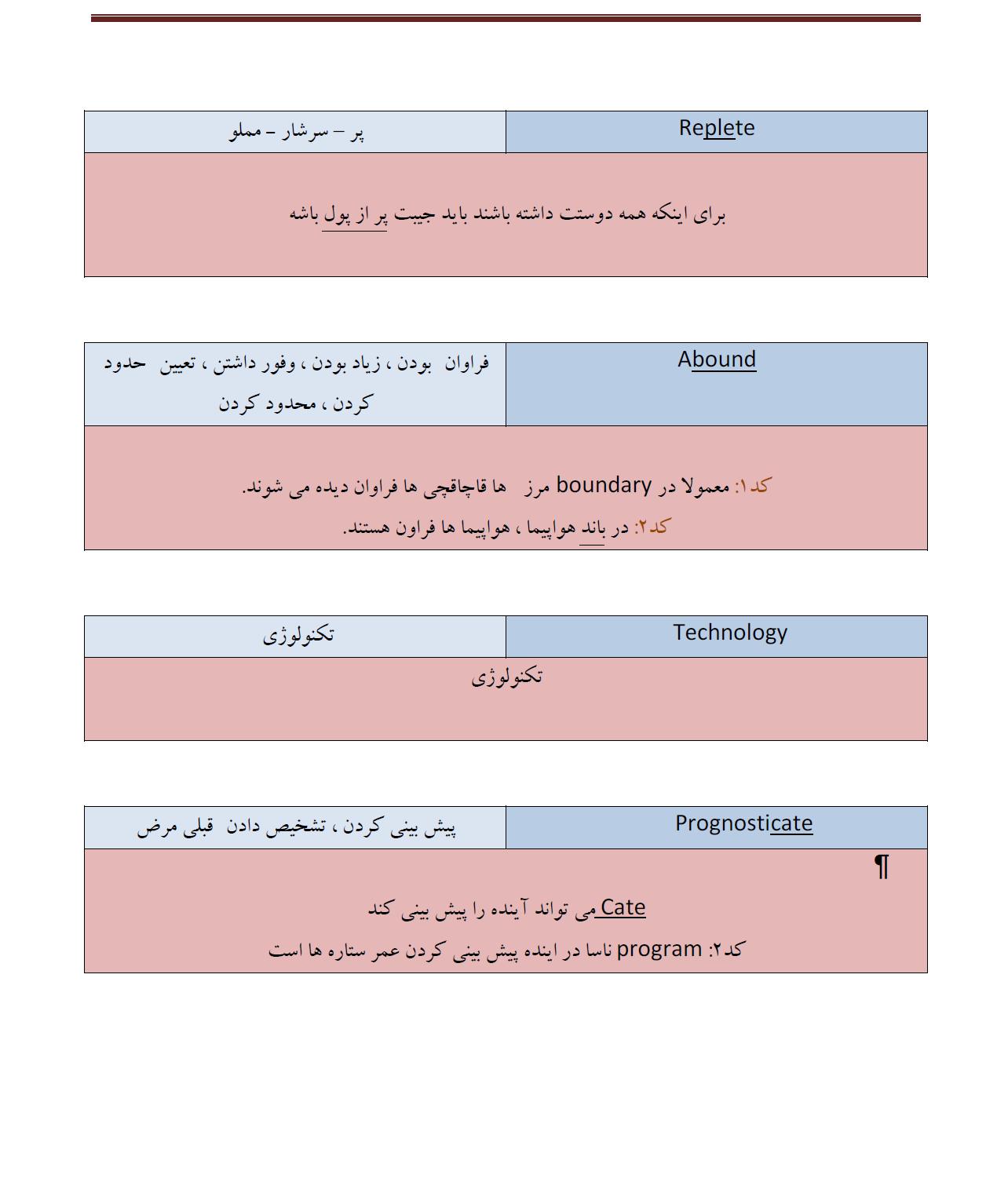 دانلود کتاب کدبندی 1100 واژه ی بارونز