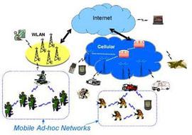 مقاله شبکه های موردی manet ادهاک Ad hoc بی سیم