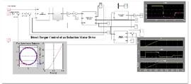 پروژه شبیه سازی کنترل مستقیم گشتاور موتور القایی DTC