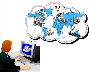 پروژه سيستم های توزيع شده و محاسبات گريد :: grid computing