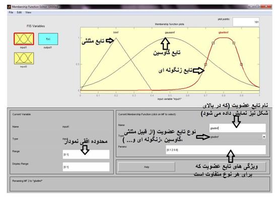 دانلود آموزش منطق فازی با متلب