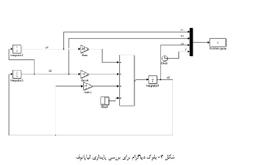 پروژه کنترل مدرن با متلب