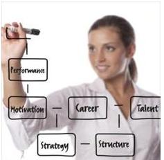 مبانی نظری ساختار سازمانی فرمت ورد