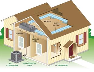 پروژه استاندارد محاسبات بار برودتی و حرارتی ساختمان