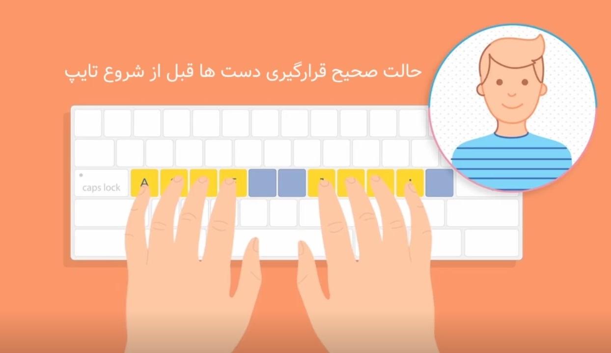 حالت صحیح انگشتان برای شروع تایپ ده انگشتی