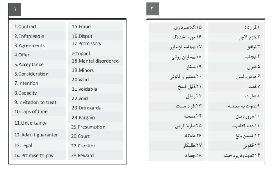 کتاب متون حقوقی 1 به زبان خارجه