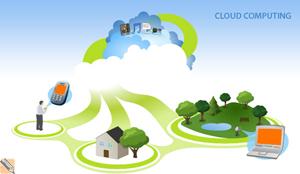تخصیص منابع در محیط محاسبات ابری